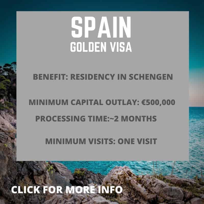 Spain Golden Visa Information
